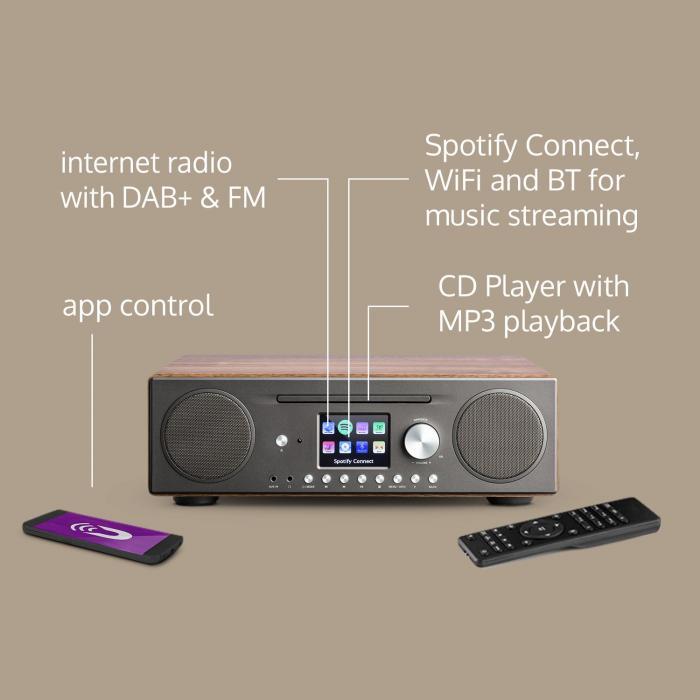 Internet Radio Connect Cd Internet Radio Media Player