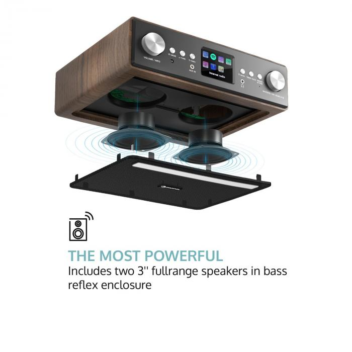 Radio For Kitchen Cabinet: Connect Soundchef Kitchen Radio With Tablet Holder DAB